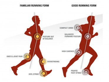 Running Form Instruction